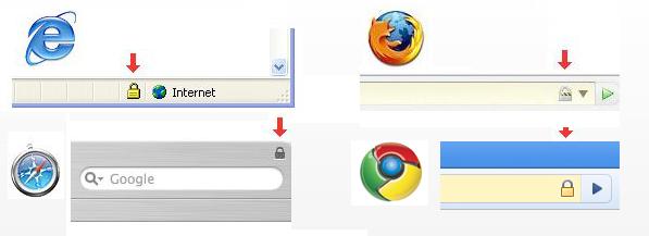 Browsers ssl security indicators